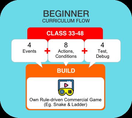 Best Online Computer Programming Classes & Coding Courses